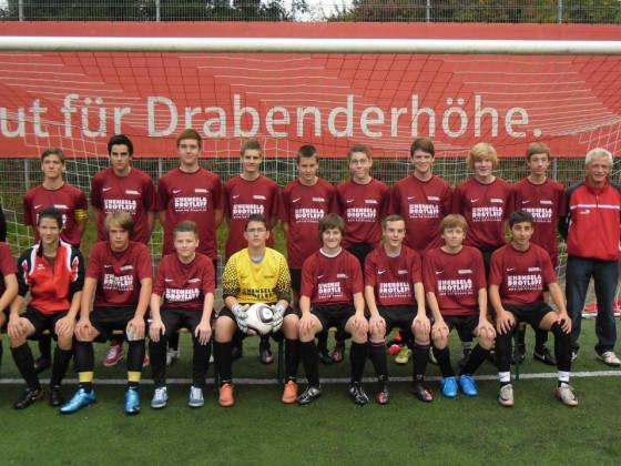 B1-Jugend 2012-2013